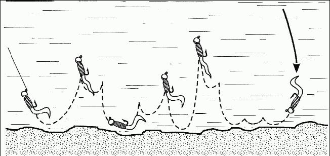 способы проводки при ловле на джиг
