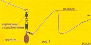 lovlya-nalima-v-oktyabre-1987