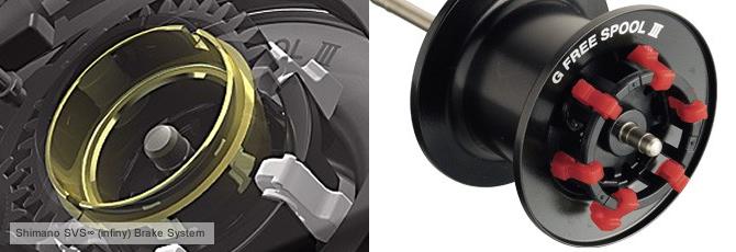 механический тормоз мультипликаторной катушки